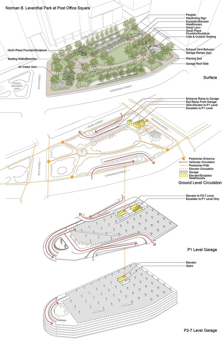 an alternate park universe landscape architecture magazine the design concept for p o square inspired the marketing slogan