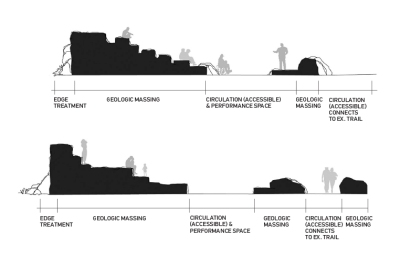 Two schemes for the amphitheater built to overlook the rim.