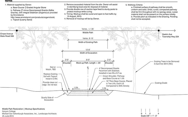 The Right Path Landscape Architecture Magazine