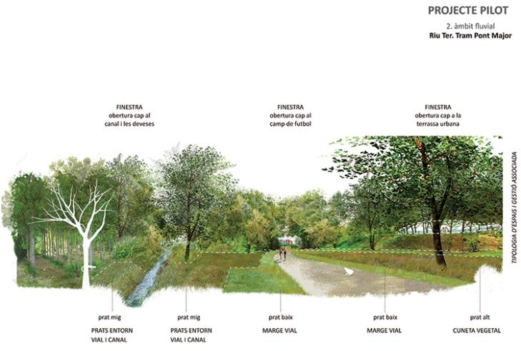 f1-girona-plans-gestio-diferenciada-fotomuntatge_resize