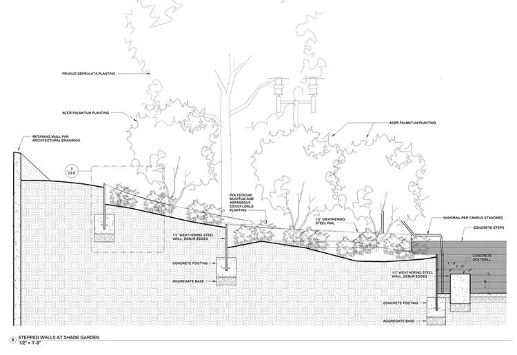 landscape architecture details pdf free download