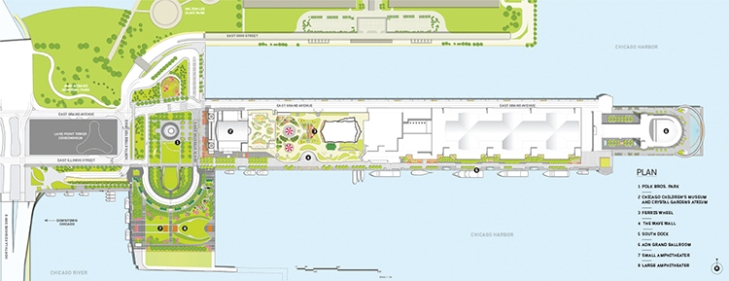 Pier Review Una Visita Al Muelle Landscape Architecture