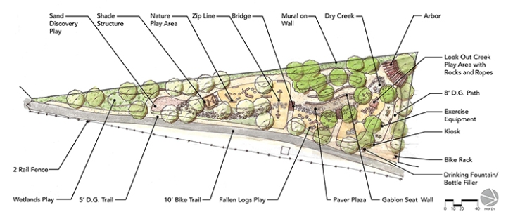 Landscape games landscape architecture magazine a traditional design concept drawing of the play area after the childrens input image courtesy mig inc ccuart Gallery